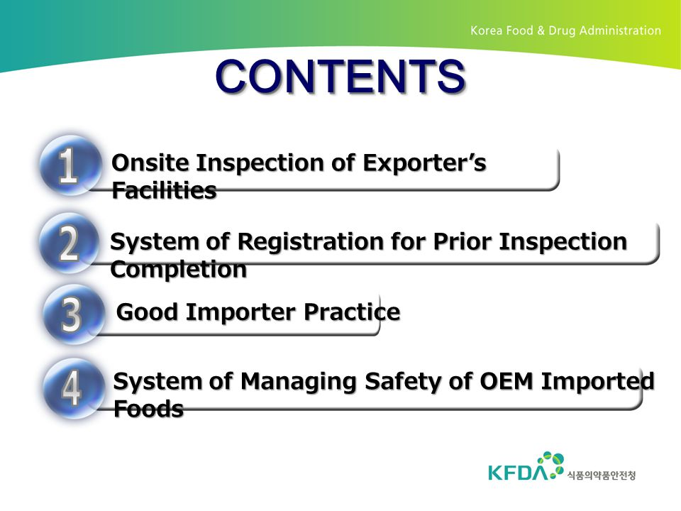 CONTENTS 1 2 3 4 Onsite Inspection of Exporter's Facilities