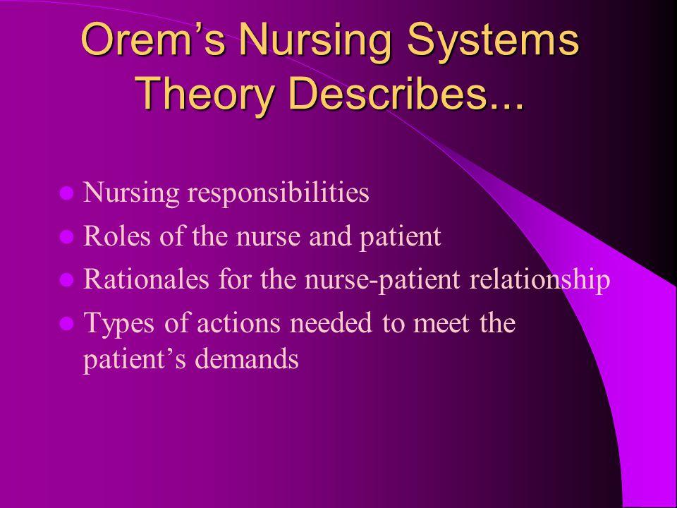Orem's Nursing Systems Theory Describes...