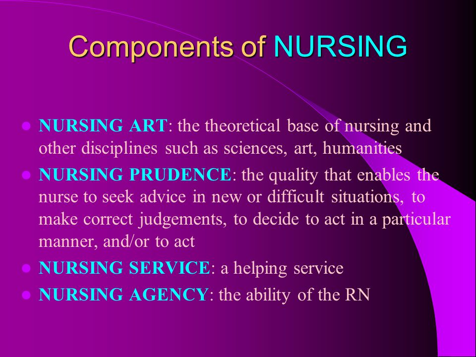 Components of NURSING NURSING ART: the theoretical base of nursing and other disciplines such as sciences, art, humanities.