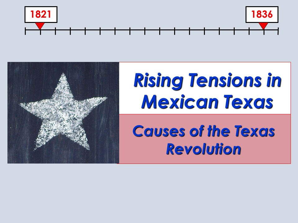 Rising Tensions in Mexican Texas