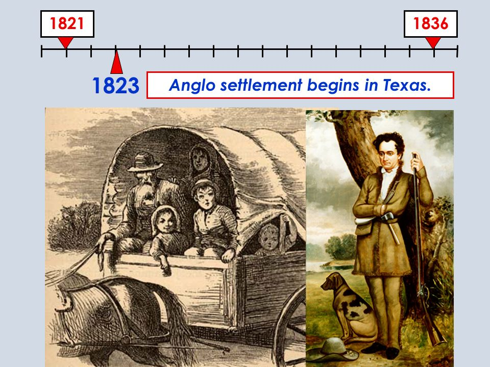 Anglo settlement begins in Texas.