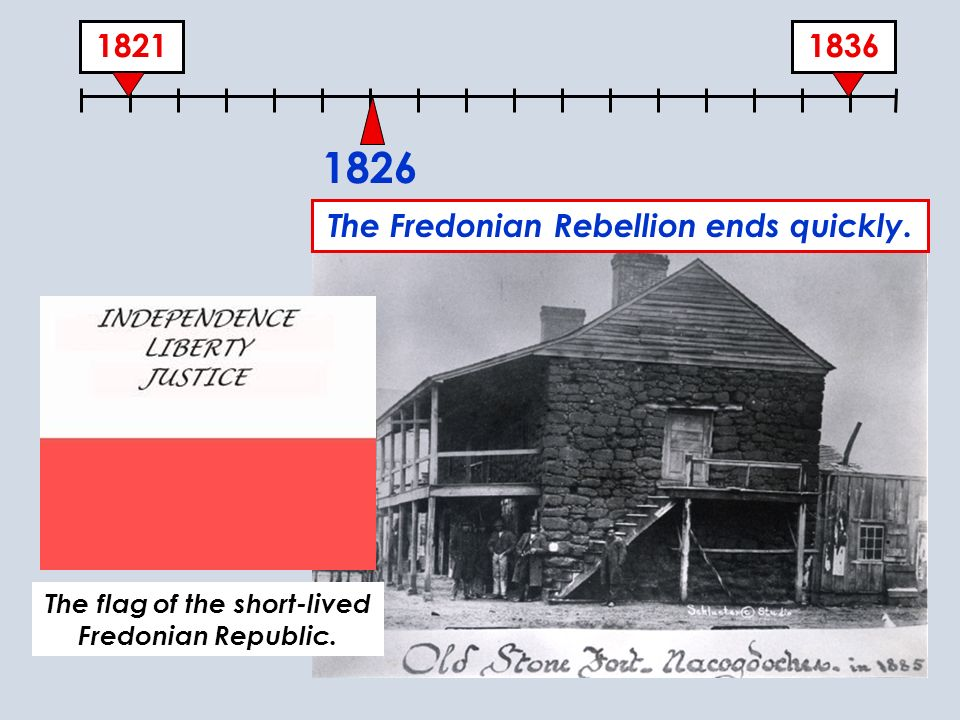 1826 The Fredonian Rebellion ends quickly.