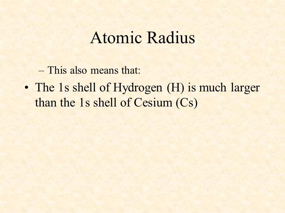 04/10/99 Atomic Radius.
