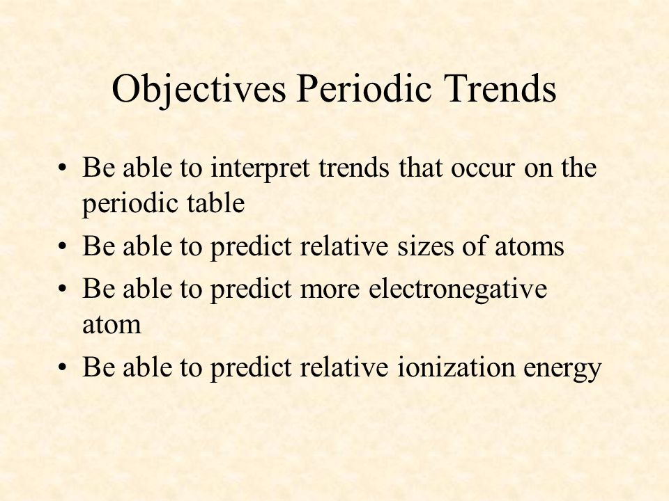 Objectives Periodic Trends