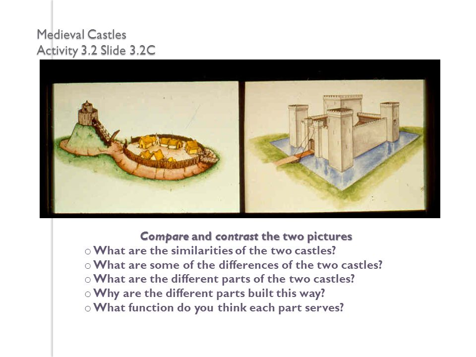 Medieval Castles Activity 3.2 Slide 3.2C