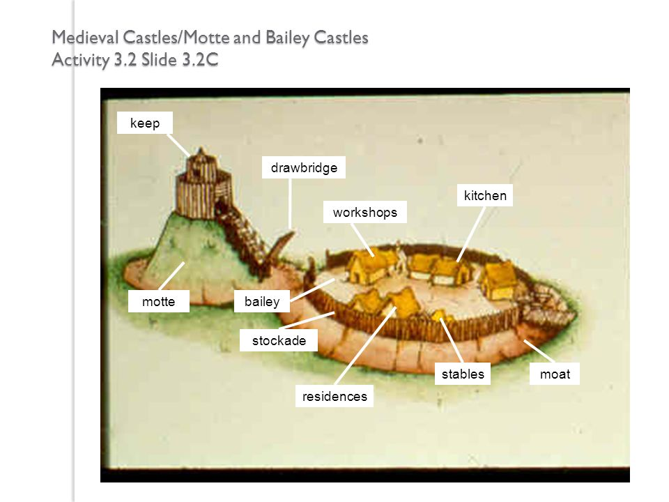 Medieval Castles/Motte and Bailey Castles Activity 3.2 Slide 3.2C