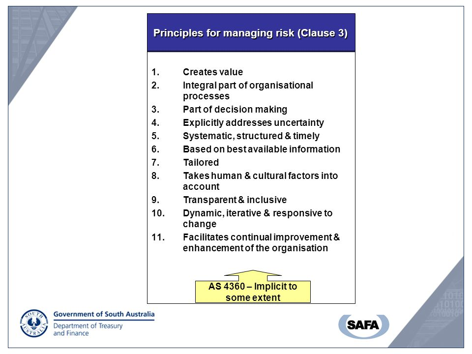 Principles for managing risk (Clause 3)