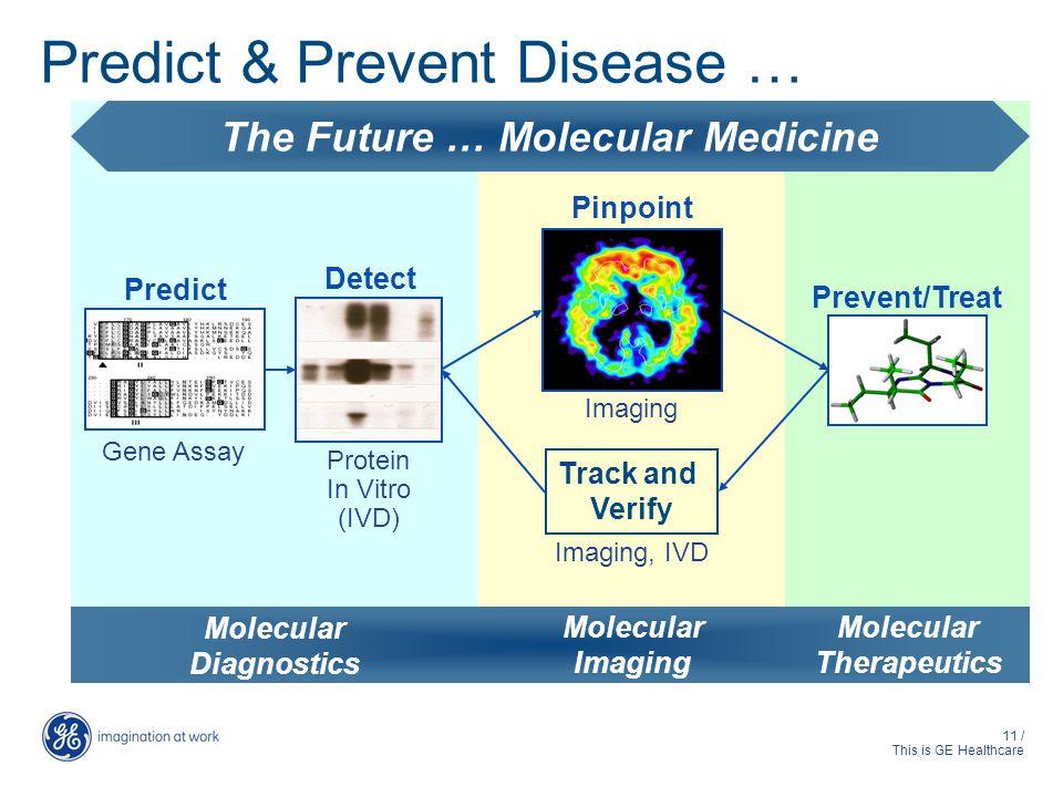 Predict & Prevent Disease …