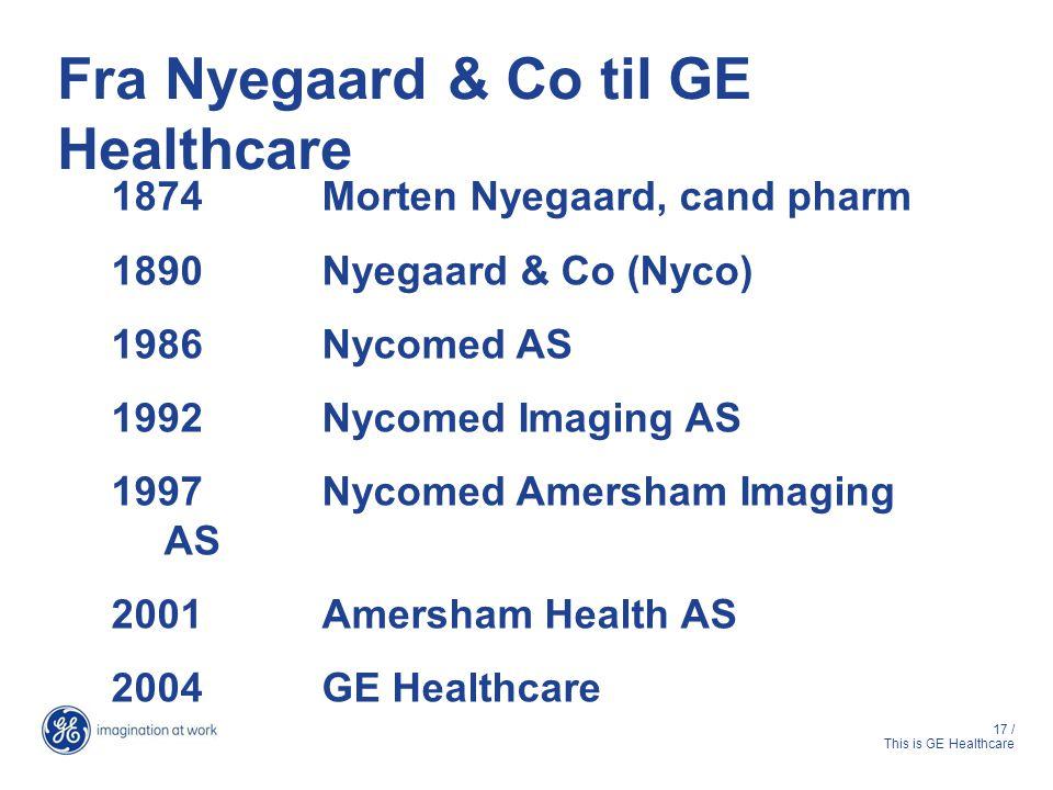 Fra Nyegaard & Co til GE Healthcare