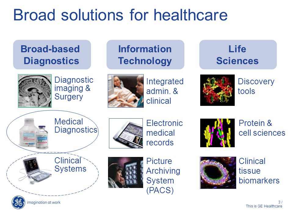 Broad solutions for healthcare