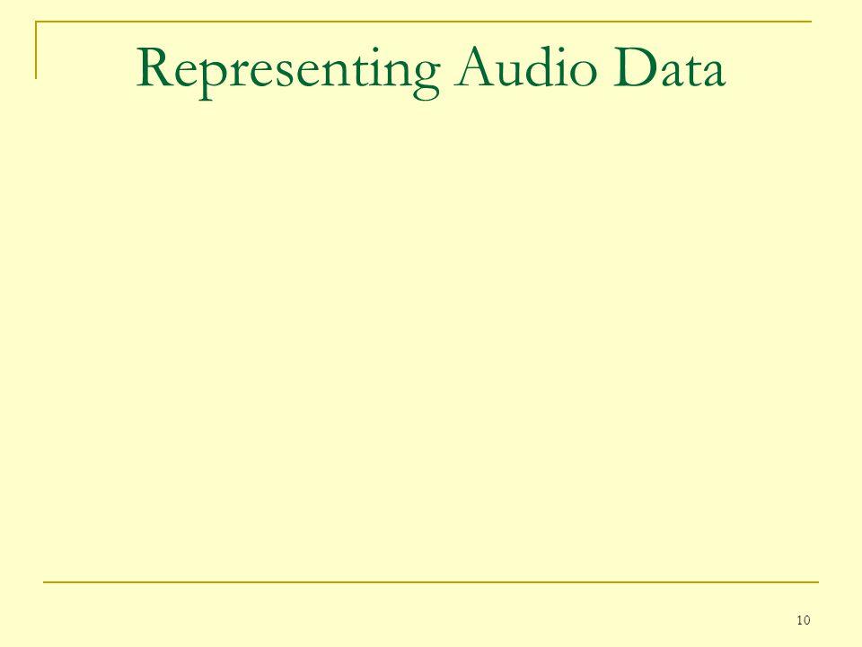 Representing Audio Data