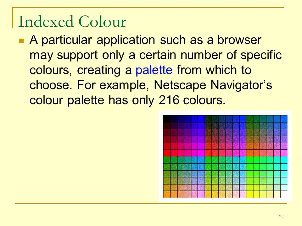 Indexed Colour