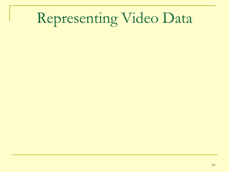 Representing Video Data