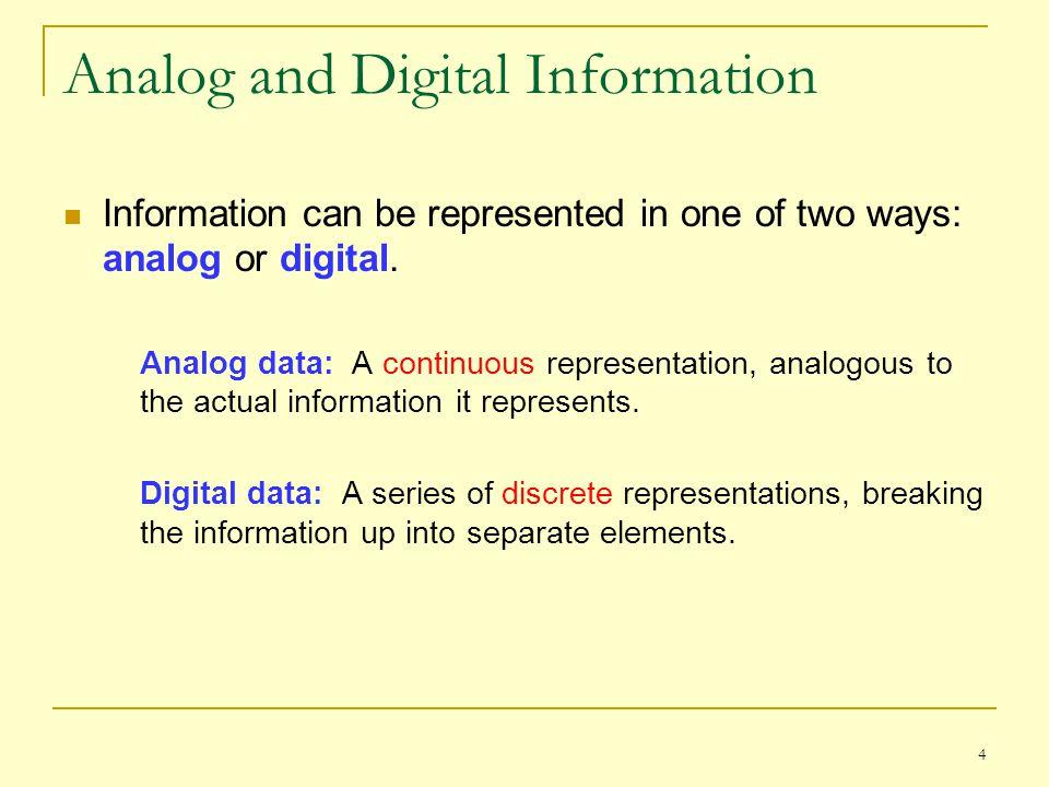 Analog and Digital Information