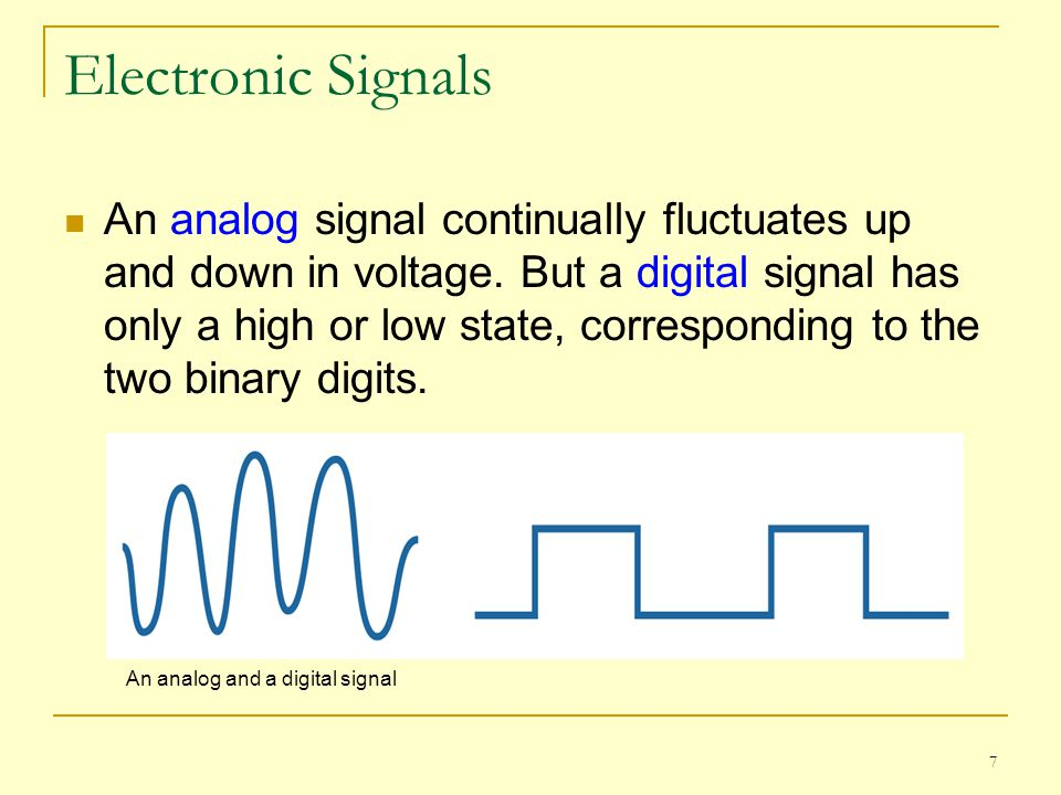 Electronic Signals