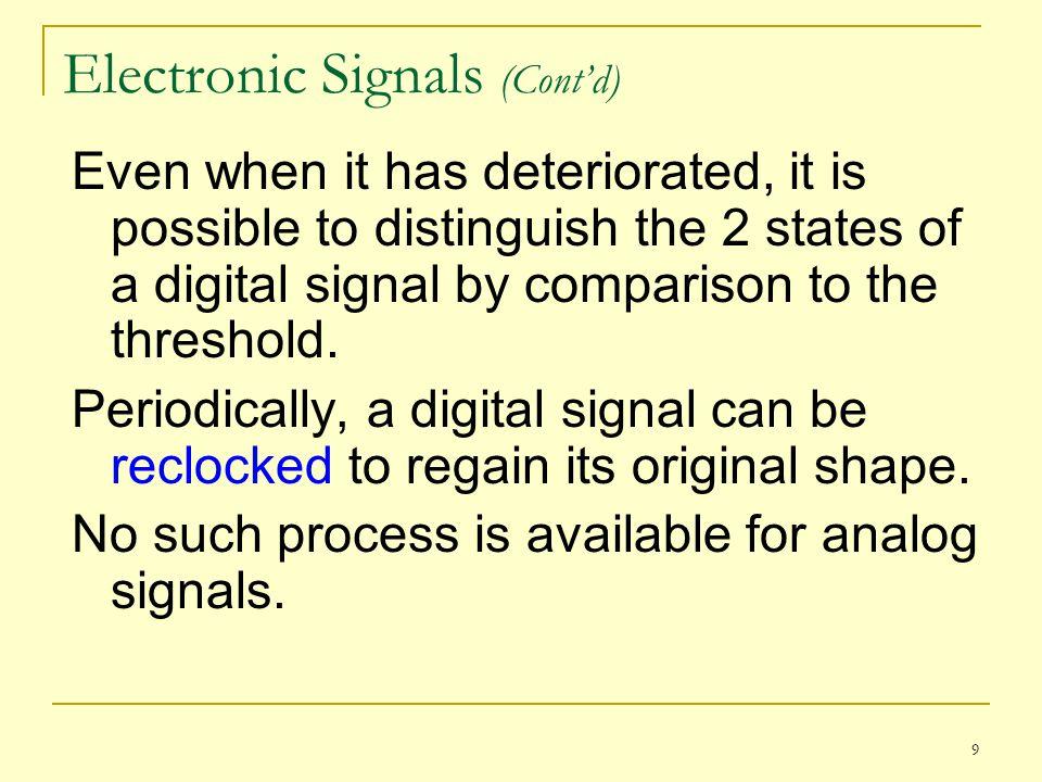 Electronic Signals (Cont'd)