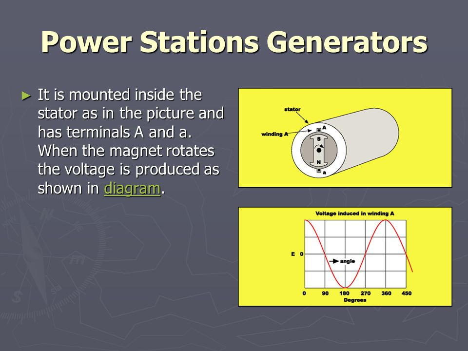 Power Stations Generators