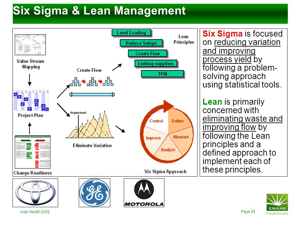Six Sigma & Lean Management