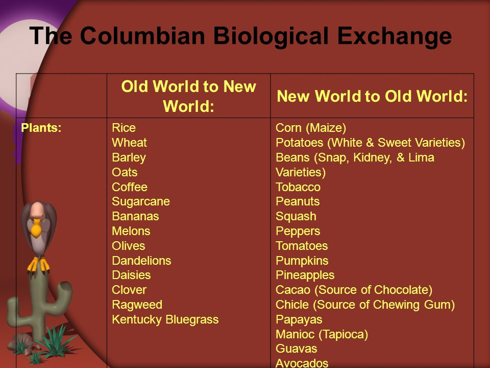 The Columbian Biological Exchange