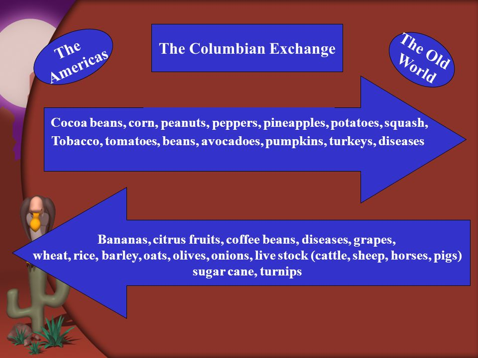 The Columbian Exchange The Americas The Old World