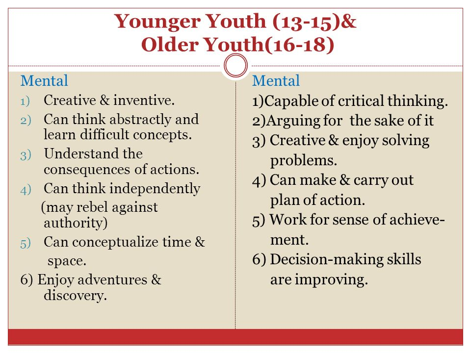 Younger Youth (13-15)& Older Youth(16-18)