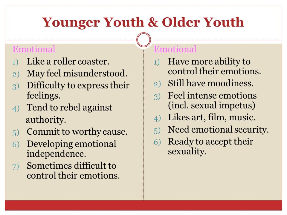 Younger Youth & Older Youth