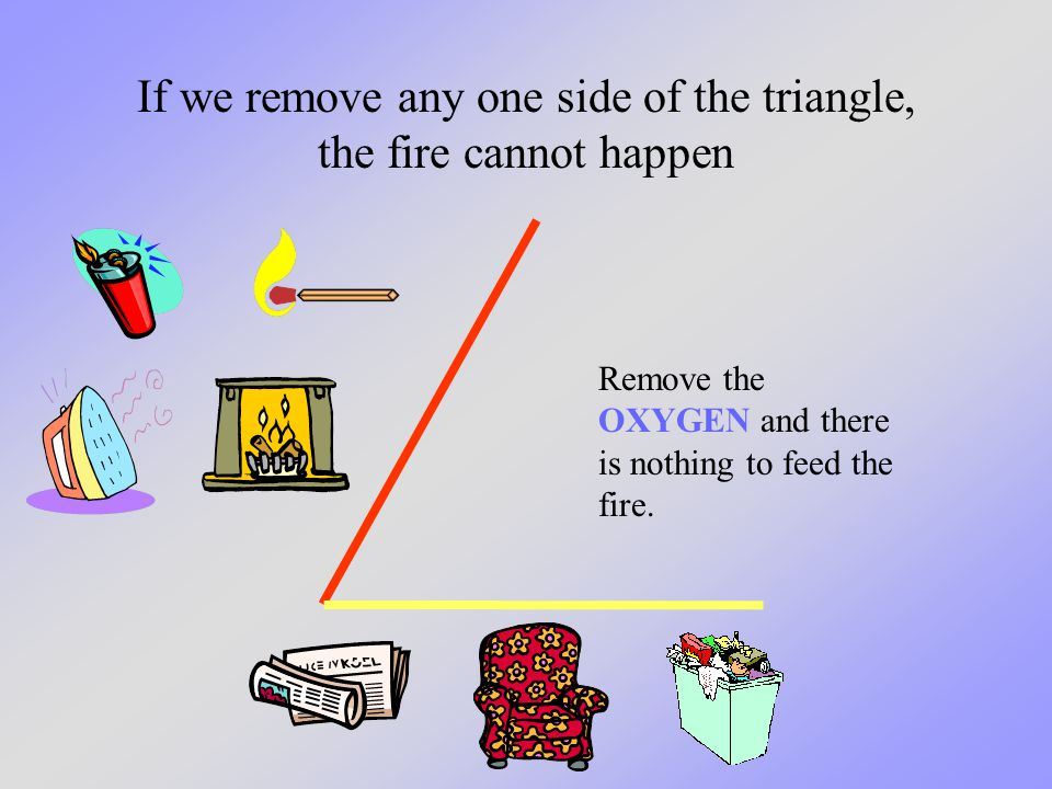 Good fires and bad fires