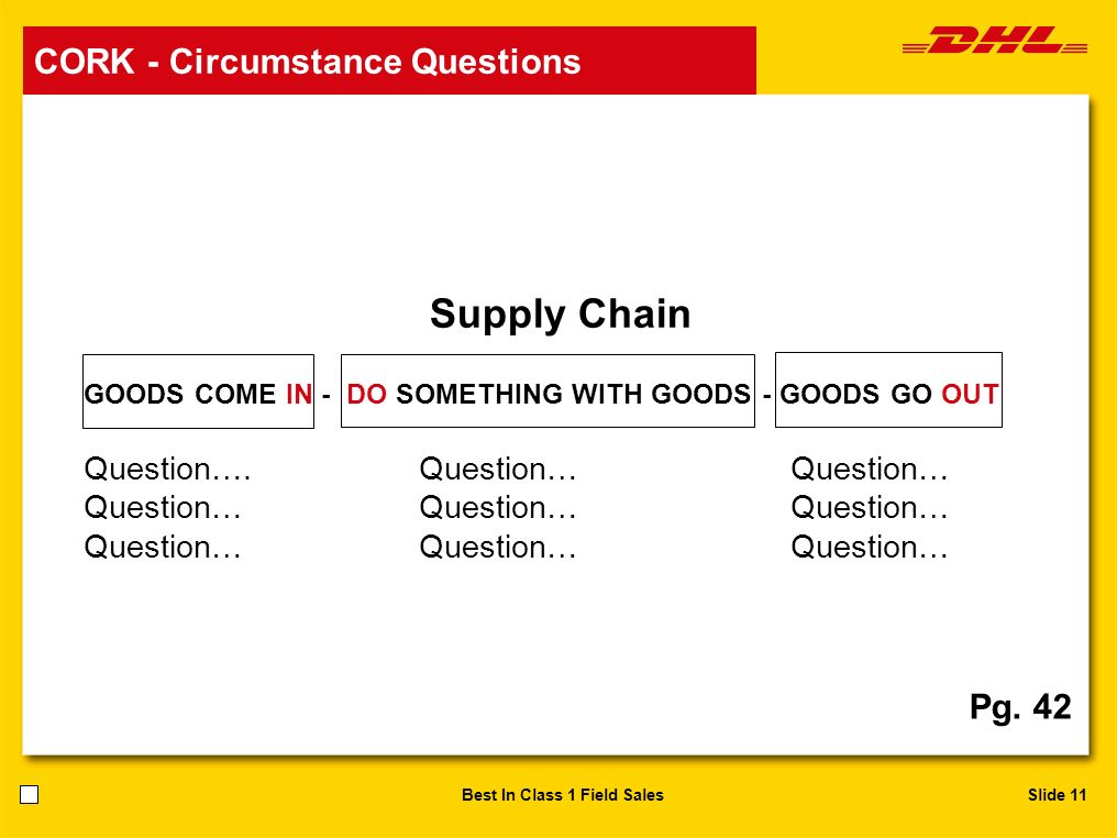 Supply Chain CORK - Circumstance Questions b Pg. 42