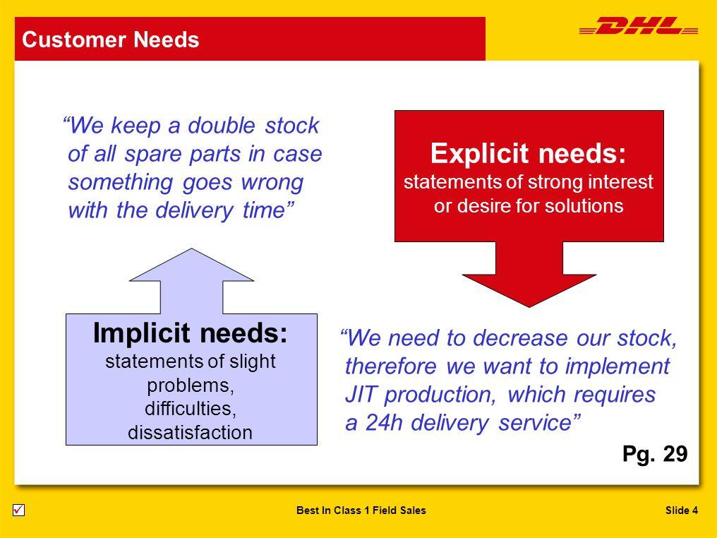 Explicit needs: Implicit needs: We keep a double stock