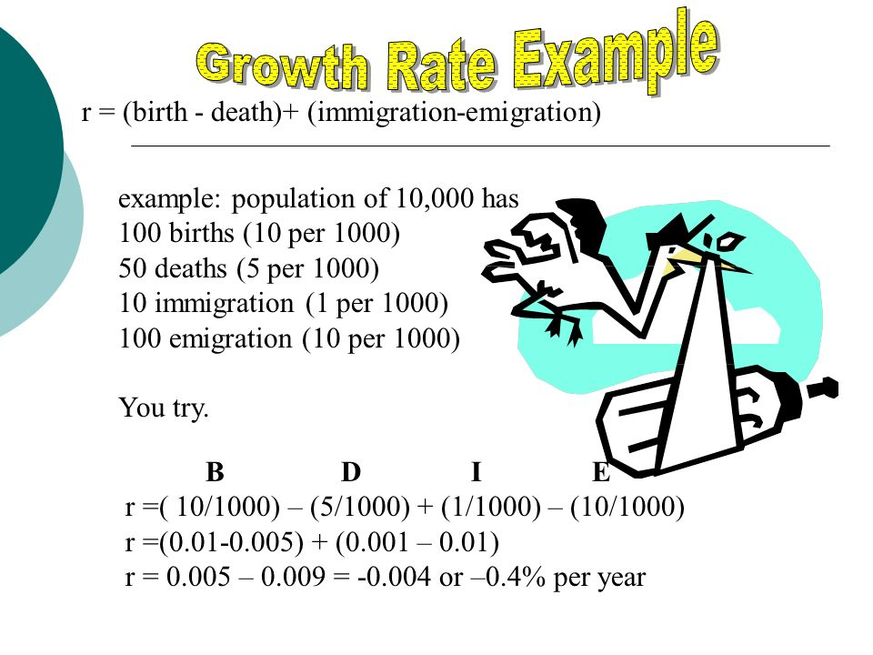 Growth Rate Example r = (birth - death)+ (immigration-emigration)