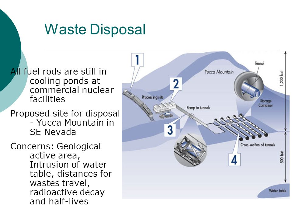 Waste DisposalAll fuel rods are still in cooling ponds at commercial nuclear facilities. Proposed site for disposal - Yucca Mountain in SE Nevada.