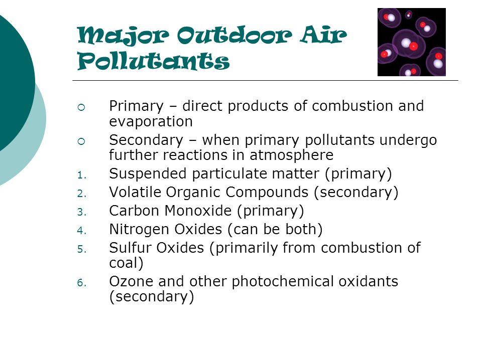 Major Outdoor Air Pollutants