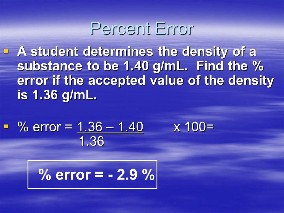 Percent Error % error = - 2.9 %