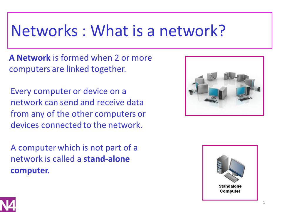 Networks : What is a network