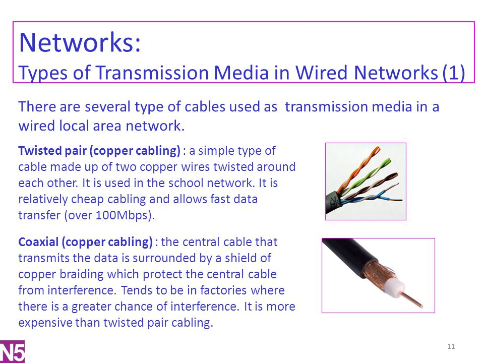 Networks: Types of Transmission Media in Wired Networks (1)