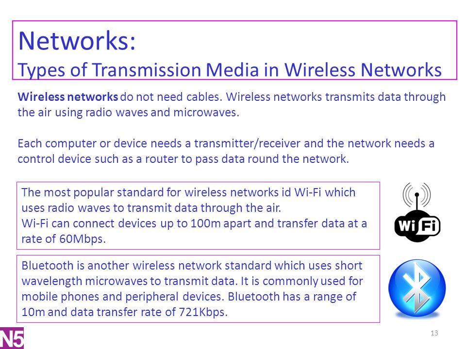 Networks: Types of Transmission Media in Wireless Networks
