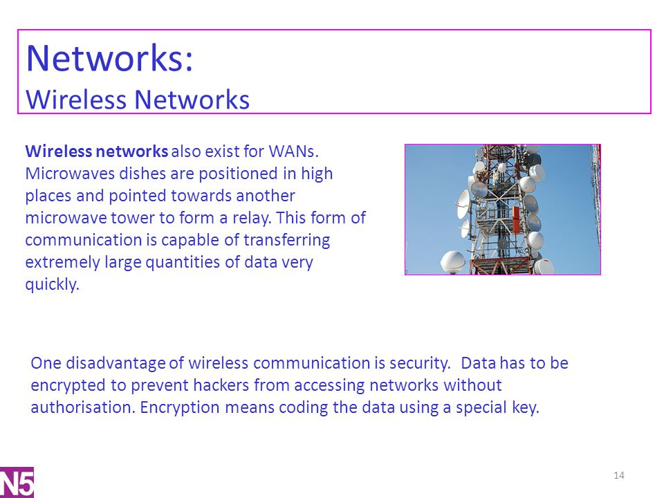Networks: Wireless Networks