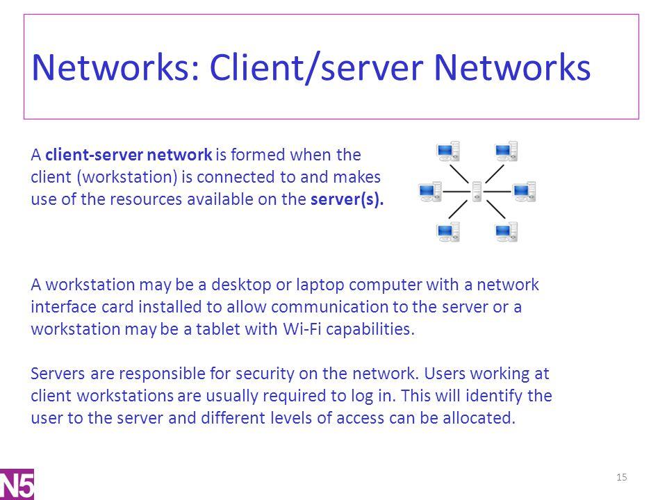 Networks: Client/server Networks
