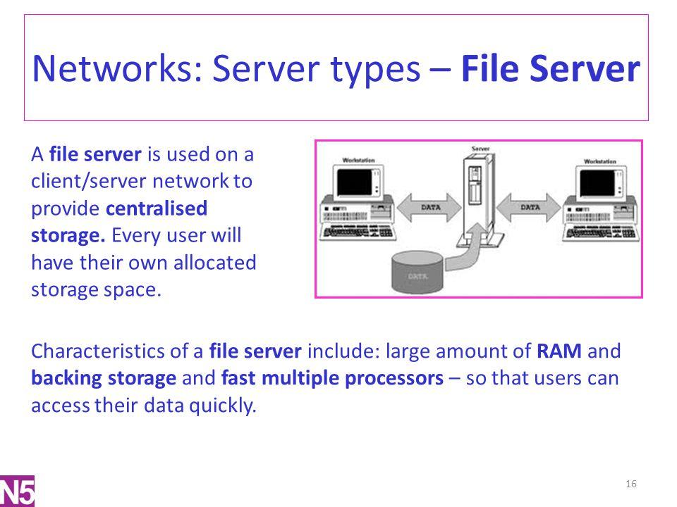 Networks: Server types – File Server