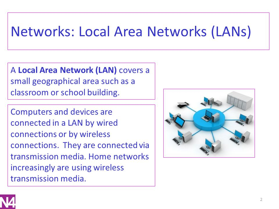 Networks: Local Area Networks (LANs)