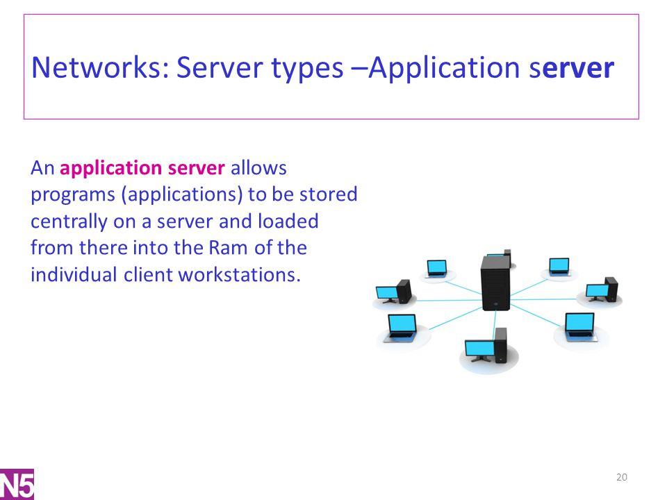 Networks: Server types –Application server