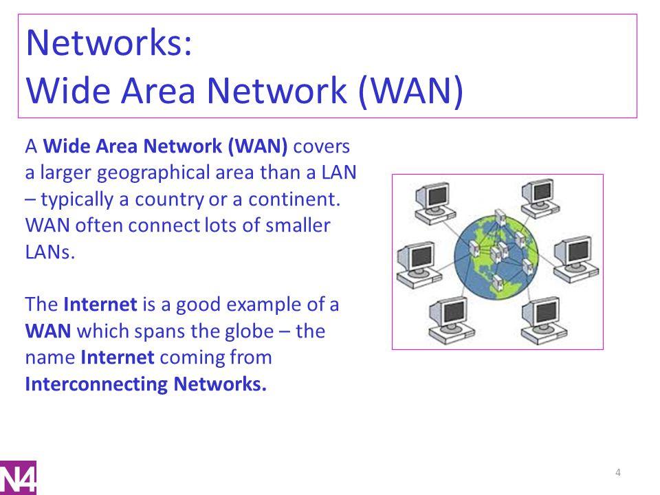 Networks: Wide Area Network (WAN)