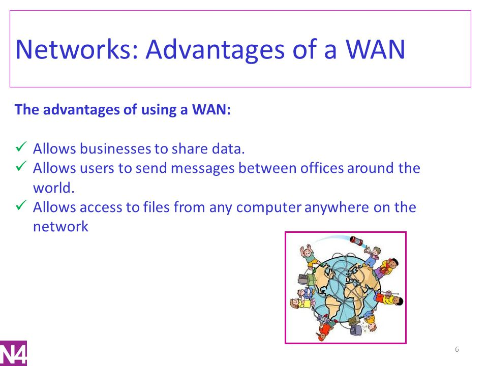 Networks: Advantages of a WAN