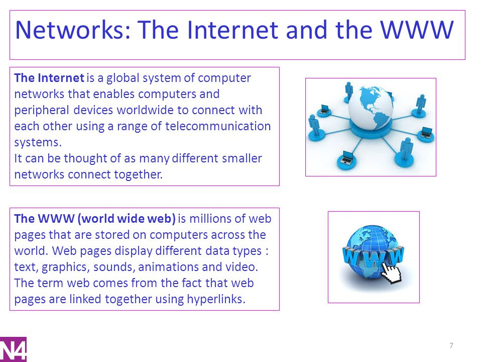 Networks: The Internet and the WWW