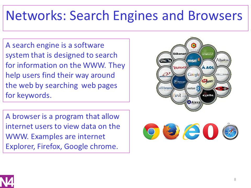 Networks: Search Engines and Browsers
