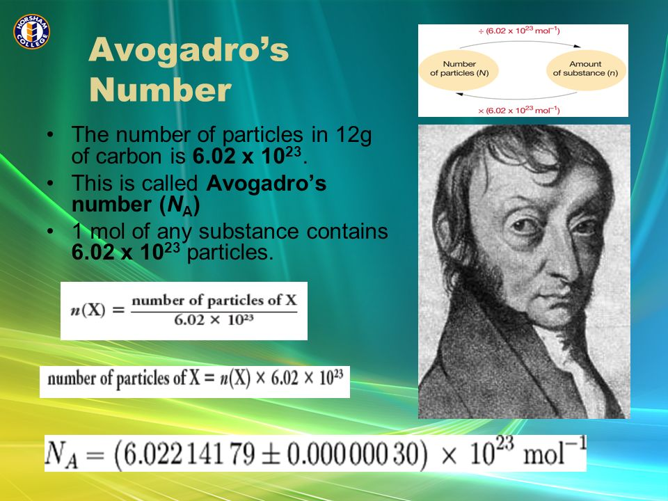 Avogadro's Number The number of particles in 12g of carbon is 6.02 x 1023. This is called Avogadro's number (NA)