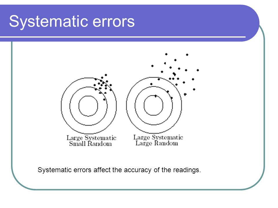Systematic errors Systematic errors affect the accuracy of the readings.