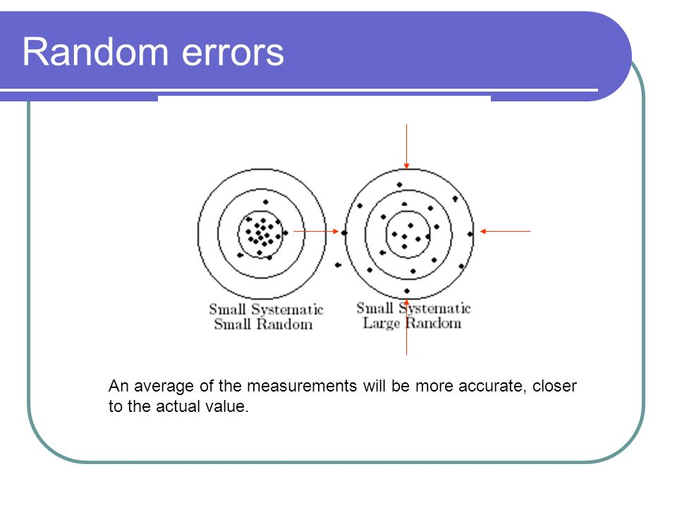 Random errors An average of the measurements will be more accurate, closer to the actual value.