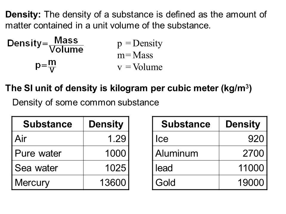 Substance Density Substance Density