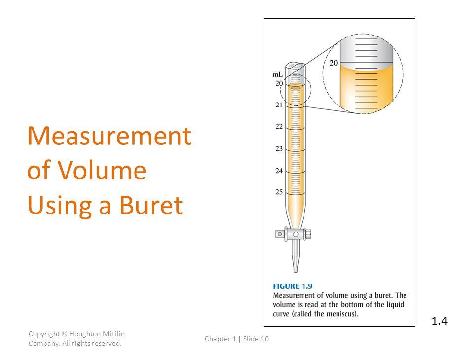 Measurement of Volume Using a Buret